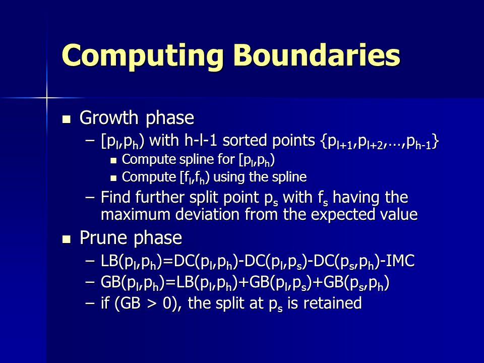 Computing Boundaries Growth phase Growth phase –[p l,p h ) with h-l-1 sorted points {p l+1,p l+2,…,p h-1 } Compute spline for [p l,p h ) Compute splin