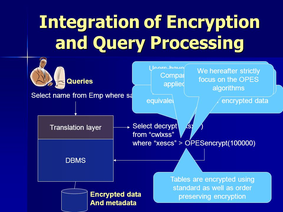 Integration of Encryption and Query Processing Select name from Emp where sal > 100000 Queries Select decrypt ( xsxx ) from cwlxss where xescs > OPESencrypt(100000) DBMS Translation layer Encrypted data And metadata Users have a plaintext view of an encrypted database Plaintext queries are translated into equivalent queries over encrypted data Tables are encrypted using standard as well as order preserving encryption Comparison operators are directly applied over encrypted columns We hereafter strictly focus on the OPES algorithms