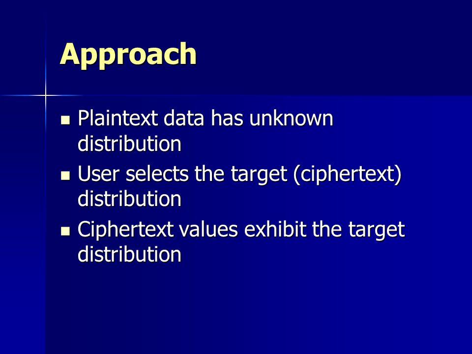 Approach Plaintext data has unknown distribution Plaintext data has unknown distribution User selects the target (ciphertext) distribution User select