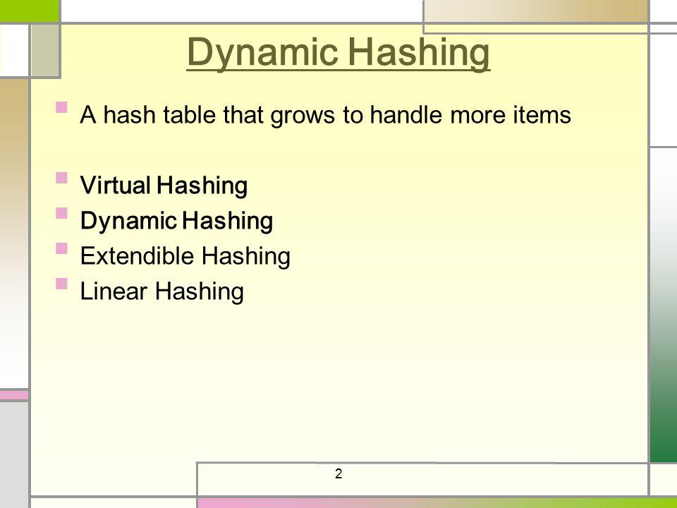 2 Dynamic Hashing A hash table that grows to handle more items Virtual Hashing Dynamic Hashing Extendible Hashing Linear Hashing