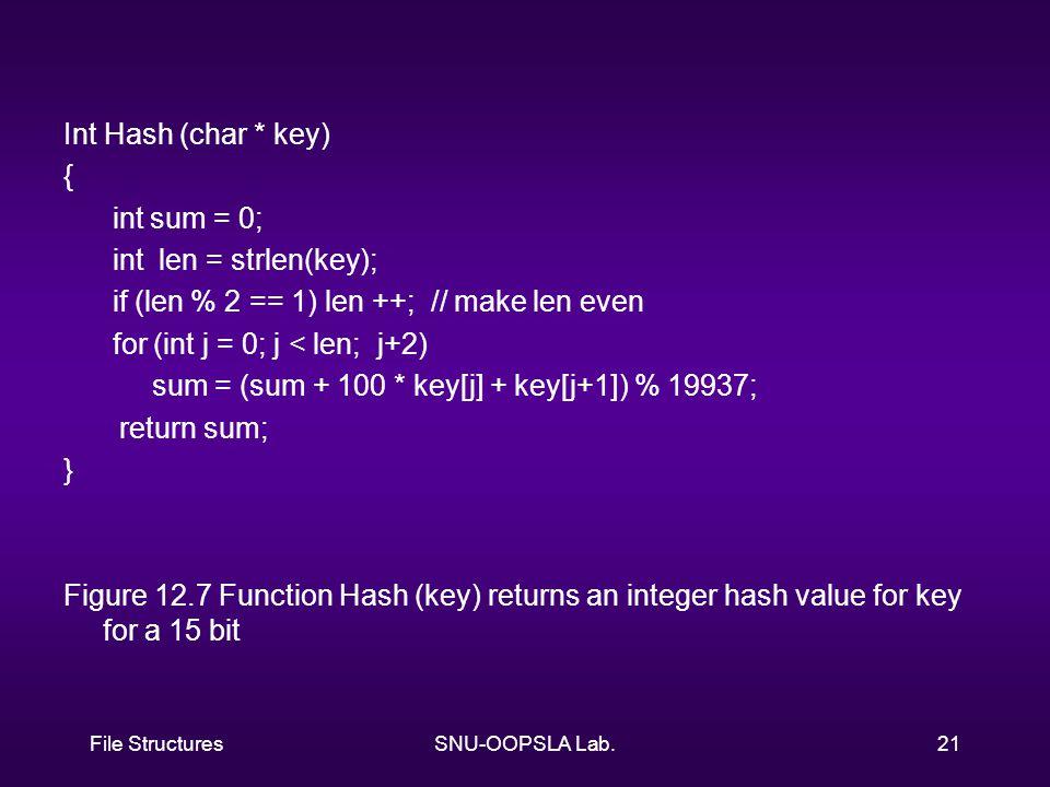 File StructuresSNU-OOPSLA Lab.21 Int Hash (char * key) { int sum = 0; int len = strlen(key); if (len % 2 == 1) len ++; // make len even for (int j = 0