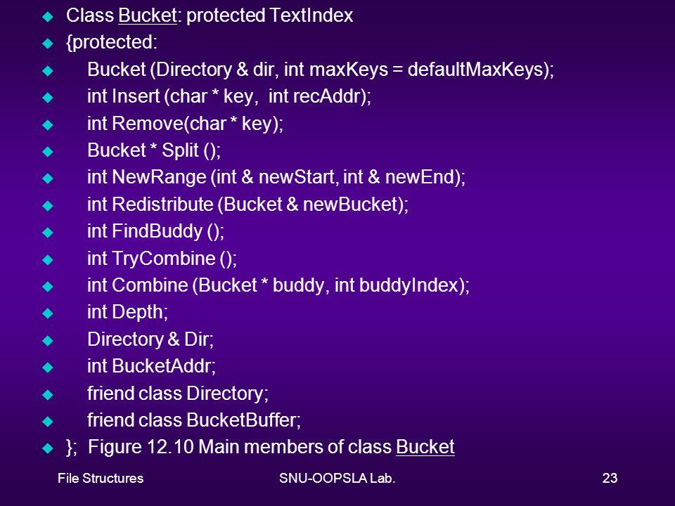 File StructuresSNU-OOPSLA Lab.23 u Class Bucket: protected TextIndex u {protected: u Bucket (Directory & dir, int maxKeys = defaultMaxKeys); u int Insert (char * key, int recAddr); u int Remove(char * key); u Bucket * Split (); u int NewRange (int & newStart, int & newEnd); u int Redistribute (Bucket & newBucket); u int FindBuddy (); u int TryCombine (); u int Combine (Bucket * buddy, int buddyIndex); u int Depth; u Directory & Dir; u int BucketAddr; u friend class Directory; u friend class BucketBuffer; u }; Figure 12.10 Main members of class Bucket