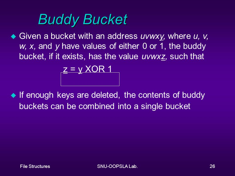 File StructuresSNU-OOPSLA Lab.26 Buddy Bucket u Given a bucket with an address uvwxy, where u, v, w, x, and y have values of either 0 or 1, the buddy bucket, if it exists, has the value uvwxz, such that z = y XOR 1 u If enough keys are deleted, the contents of buddy buckets can be combined into a single bucket