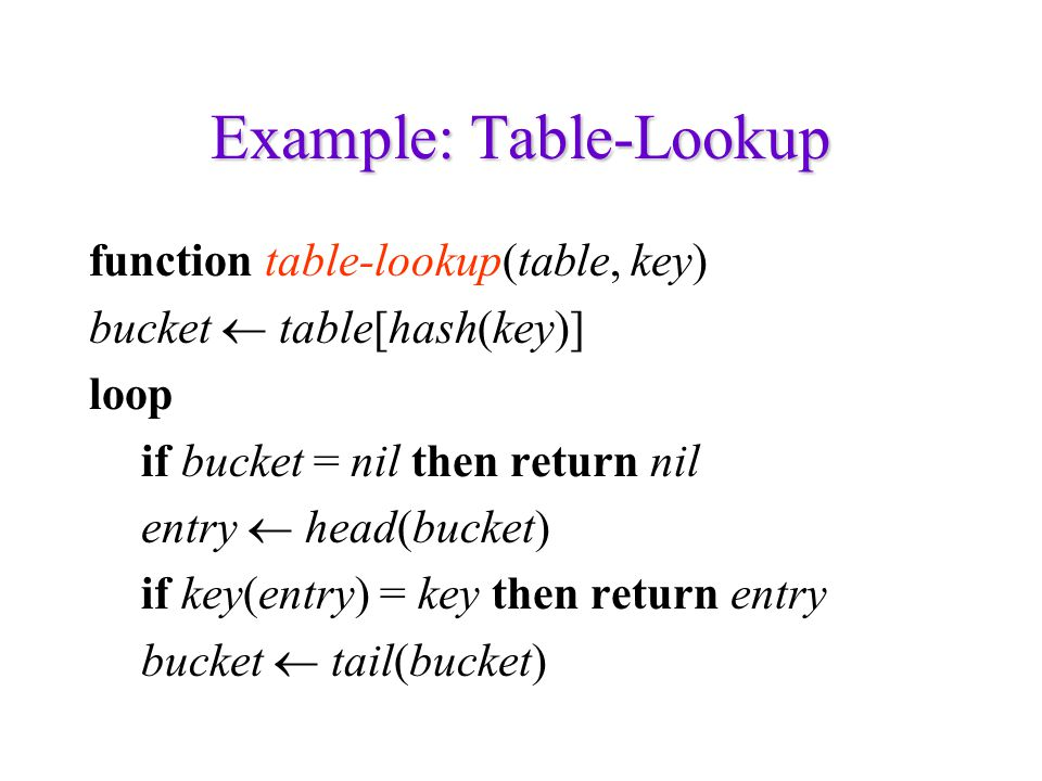 Example: Table-Lookup function table-lookup(table, key) bucket  table[hash(key)] loop if bucket = nil then return nil entry  head(bucket) if key(ent