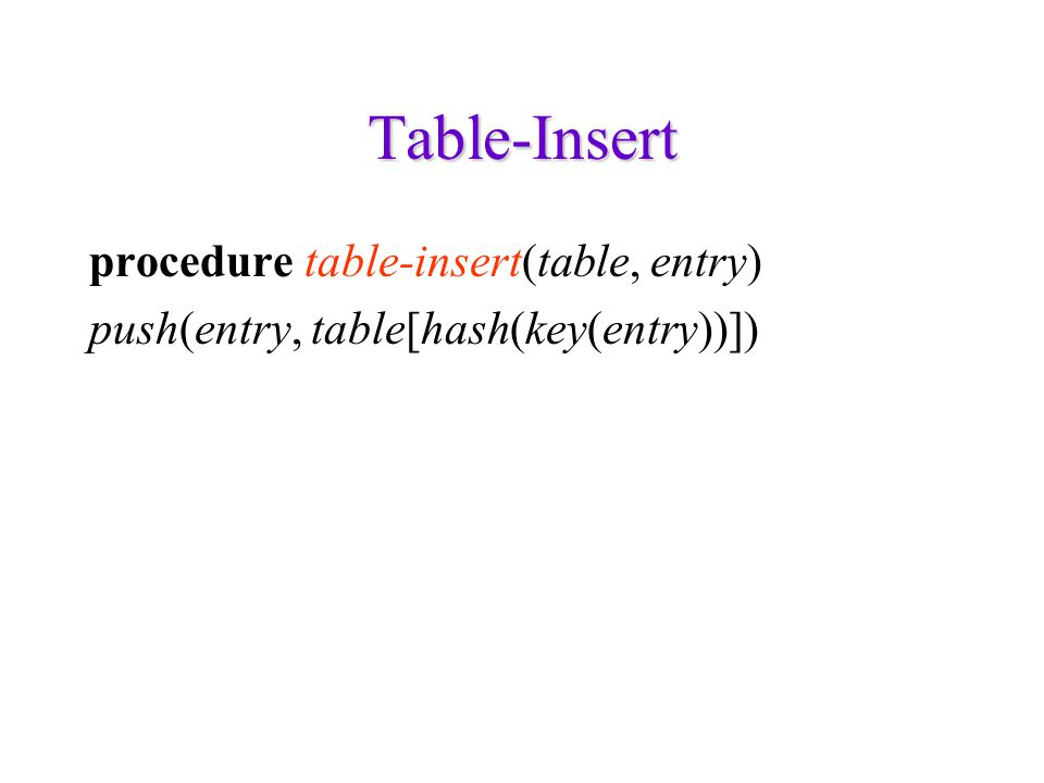Table-Insert procedure table-insert(table, entry) push(entry, table[hash(key(entry))])