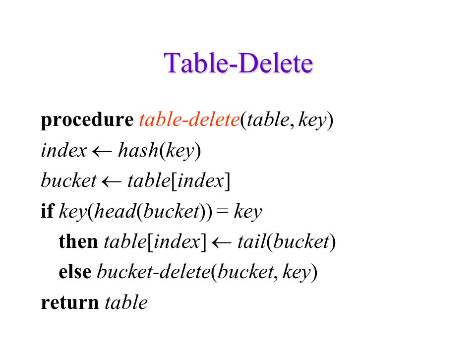 Table-Delete procedure table-delete(table, key) index  hash(key) bucket  table[index] if key(head(bucket)) = key then table[index]  tail(bucket) el