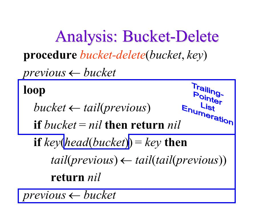 Analysis: Bucket-Delete procedure bucket-delete(bucket, key) previous  bucket loop bucket  tail(previous) if bucket = nil then return nil if key(hea