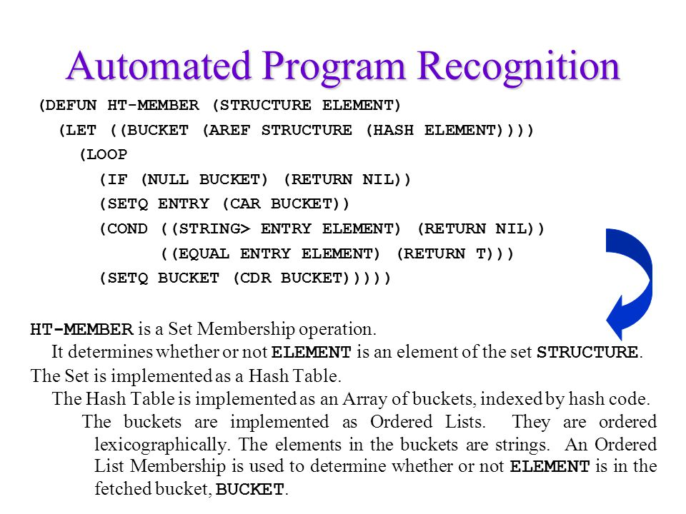 Automated Program Recognition HT-MEMBER is a Set Membership operation. It determines whether or not ELEMENT is an element of the set STRUCTURE. The Se