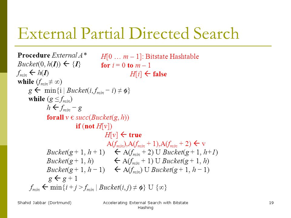 Shahid Jabbar (Dortmund)Accelerating External Search with Bitstate Hashing 19 External Partial Directed Search Procedure External A* Bucket(0, h(I))  {I} f min  h(I) while (f min ≠ ∞) g  min{i | Bucket(i, f min − i) ≠  } while (g ≤ f min ) h  f min − g forall v є succ(Bucket(g, h)) if (not H[v]) H[v]  true A(f min ),A(f min + 1),A(f min + 2)  v Bucket(g + 1, h + 1)  A(f min + 2) U Bucket(g + 1, h+1) Bucket(g + 1, h)  A(f min + 1) U Bucket(g + 1, h) Bucket(g + 1, h − 1)  A(f min ) U Bucket(g + 1, h − 1) g  g + 1 f min  min{i + j > f min | Bucket(i, j) ≠  } U {∞} H[0 … m – 1]: Bitstate Hashtable for i = 0 to m – 1 H[i]  false