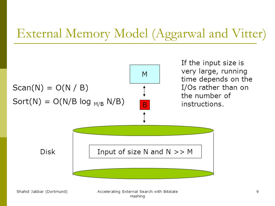 Shahid Jabbar (Dortmund)Accelerating External Search with Bitstate Hashing 9 External Memory Model (Aggarwal and Vitter) Input of size N and N >> M M B Disk If the input size is very large, running time depends on the I/Os rather than on the number of instructions.