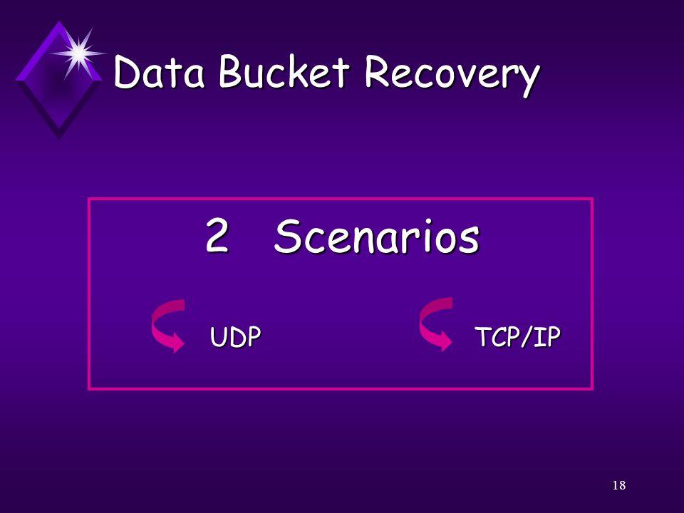 18 Data Bucket Recovery UDP TCP/IP 2 Scenarios