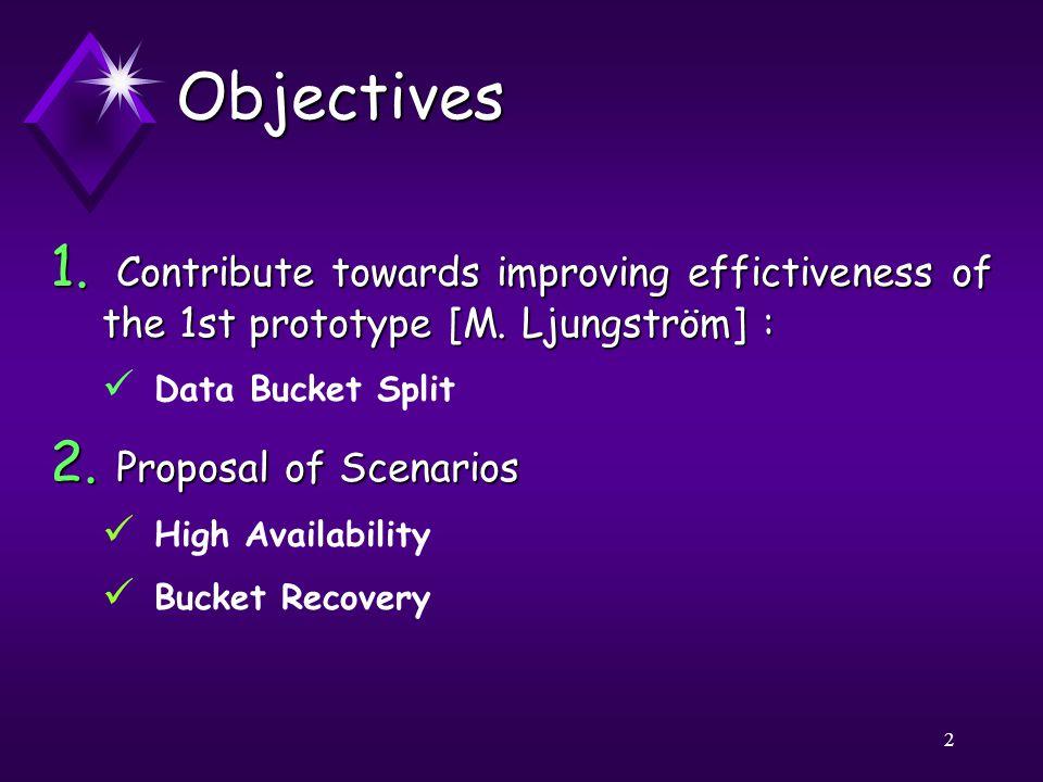 2 1. Contribute towards improving effictiveness of the 1st prototype [M.
