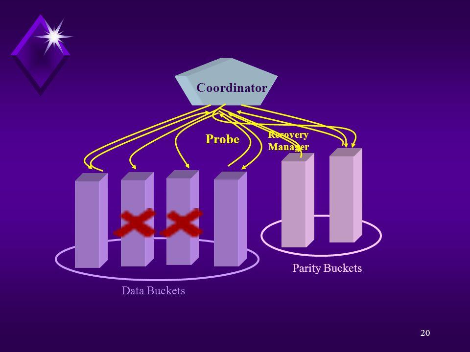 20 Coordinator Probe Data Buckets Parity Buckets Recovery Manager