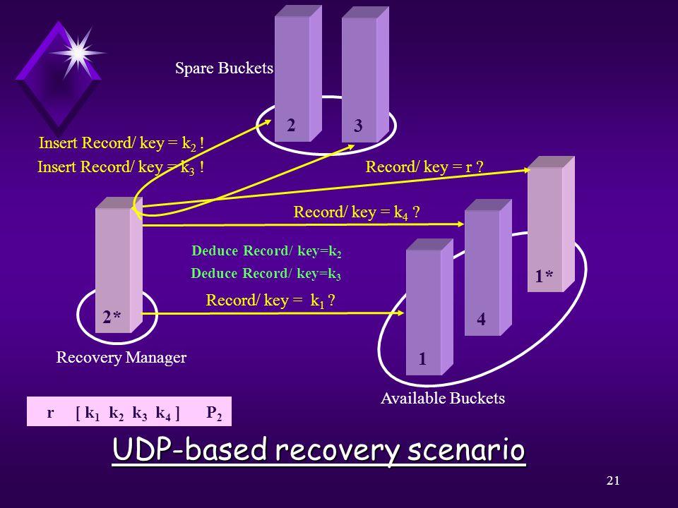 21 1 4 2* Recovery Manager Available Buckets r [ k 1 k 2 k 3 k 4 ] P 2 1* 2 Spare Buckets Deduce Record/ key=k 3 Deduce Record/ key=k 2 Insert Record/ key = k 2 .