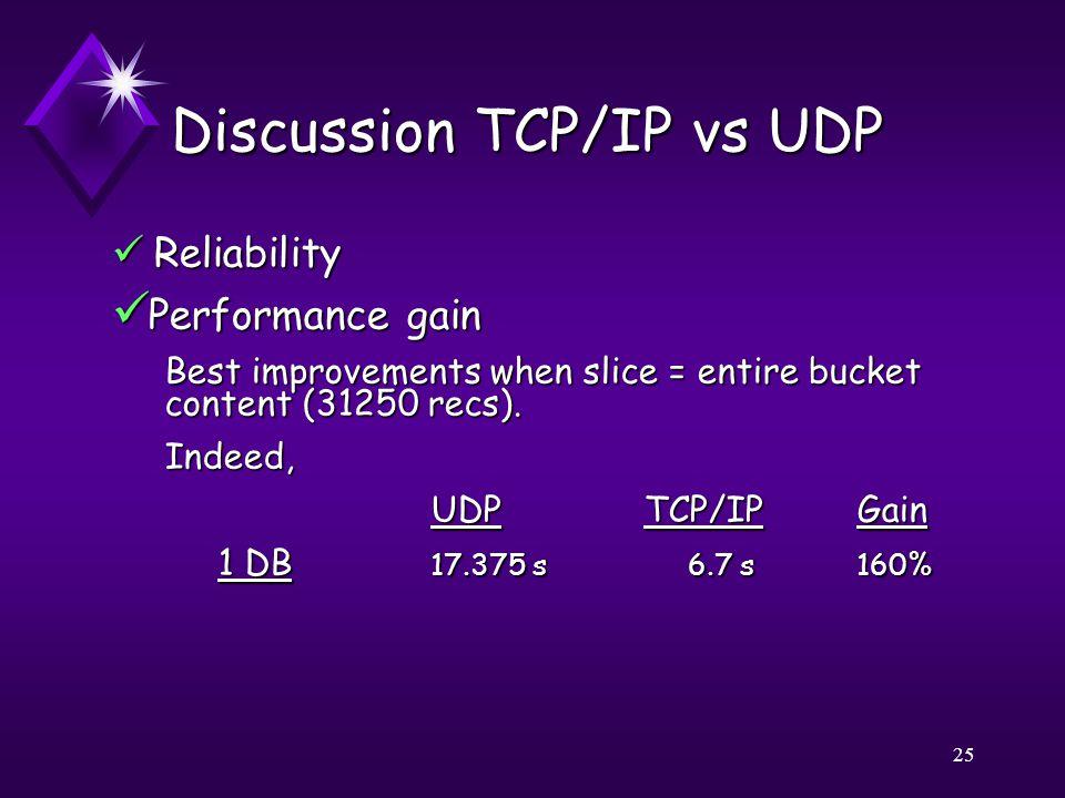 25 Discussion TCP/IP vs UDP Reliability Reliability Performance gain Performance gain Best improvements when slice = entire bucket content (31250 recs).