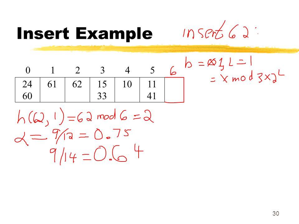 30 Insert Example 2 61 1 24 60 0 15 33 3 10 4 11 41 5 62