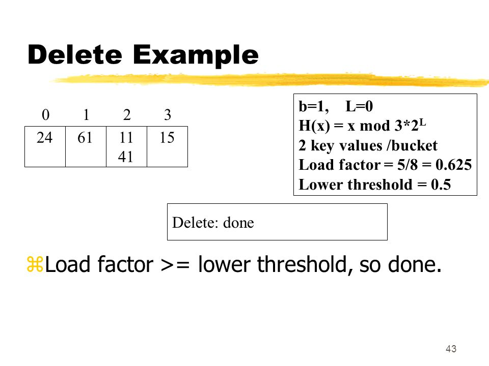 43 Delete Example zLoad factor >= lower threshold, so done.