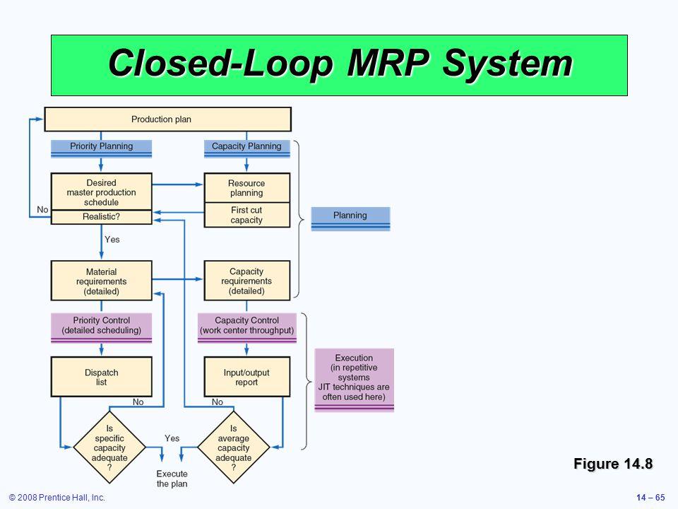 © 2008 Prentice Hall, Inc.14 – 65 Closed-Loop MRP System Figure 14.8