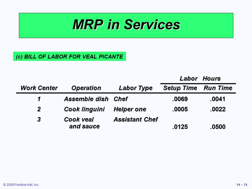 © 2008 Prentice Hall, Inc.14 – 74 MRP in Services (c) BILL OF LABOR FOR VEAL PICANTE LaborHours Work Center Operation Labor Type Setup Time Run Time 1