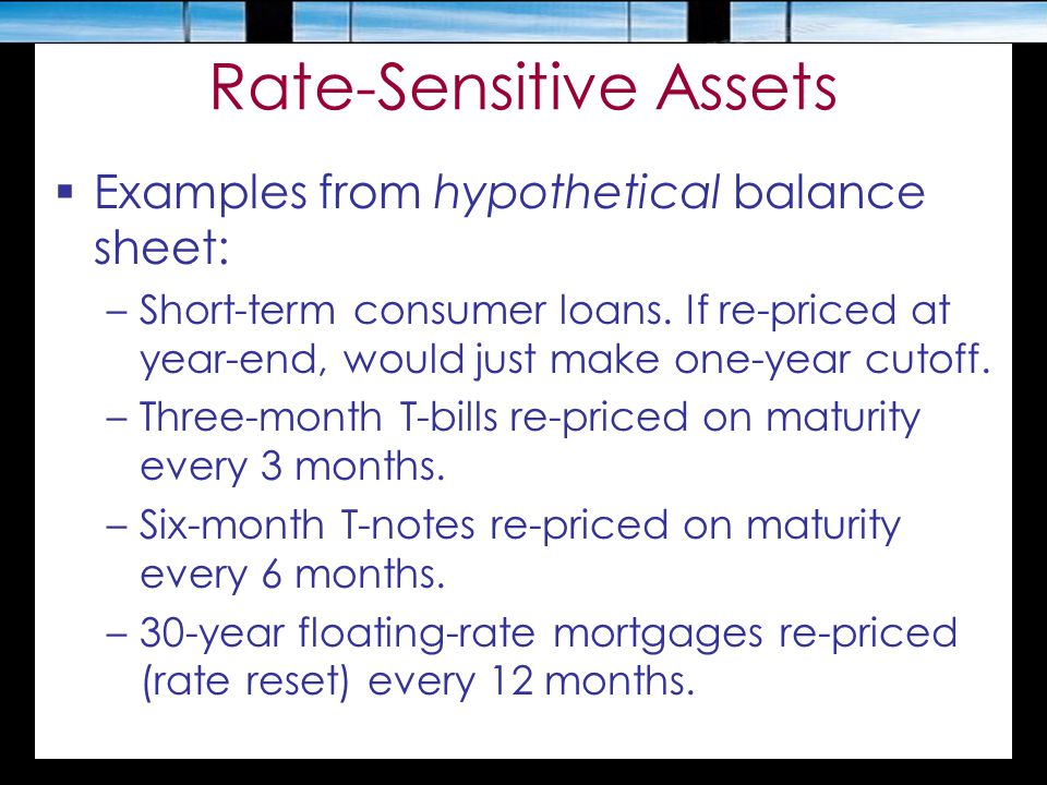 Rate-Sensitive Assets  Examples from hypothetical balance sheet: –Short-term consumer loans. If re-priced at year-end, would just make one-year cutof