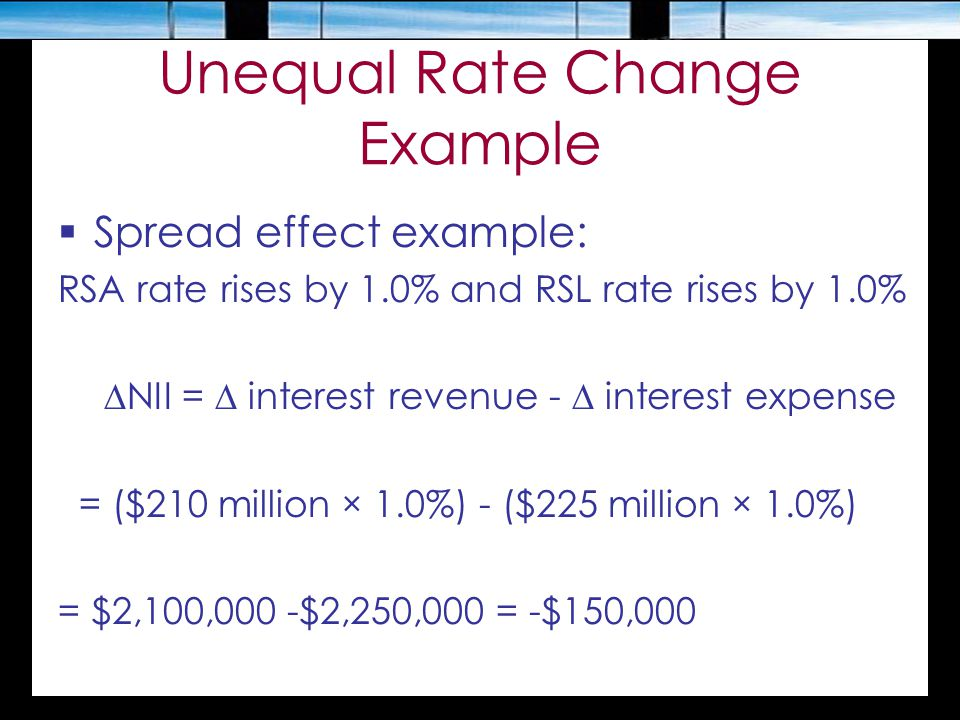 Unequal Rate Change Example  Spread effect example: RSA rate rises by 1.0% and RSL rate rises by 1.0%  NII =  interest revenue -  interest expense