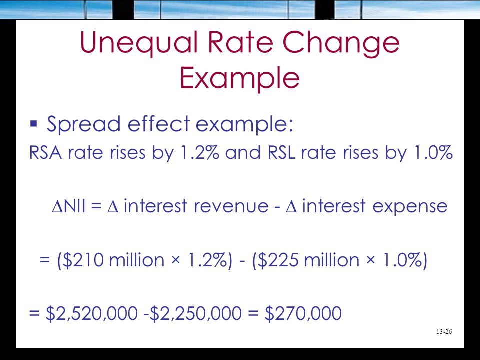 Unequal Rate Change Example  Spread effect example: RSA rate rises by 1.2% and RSL rate rises by 1.0%  NII =  interest revenue -  interest expense