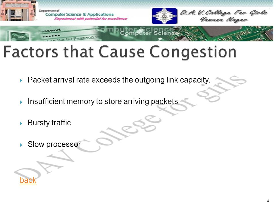  Packet arrival rate exceeds the outgoing link capacity.