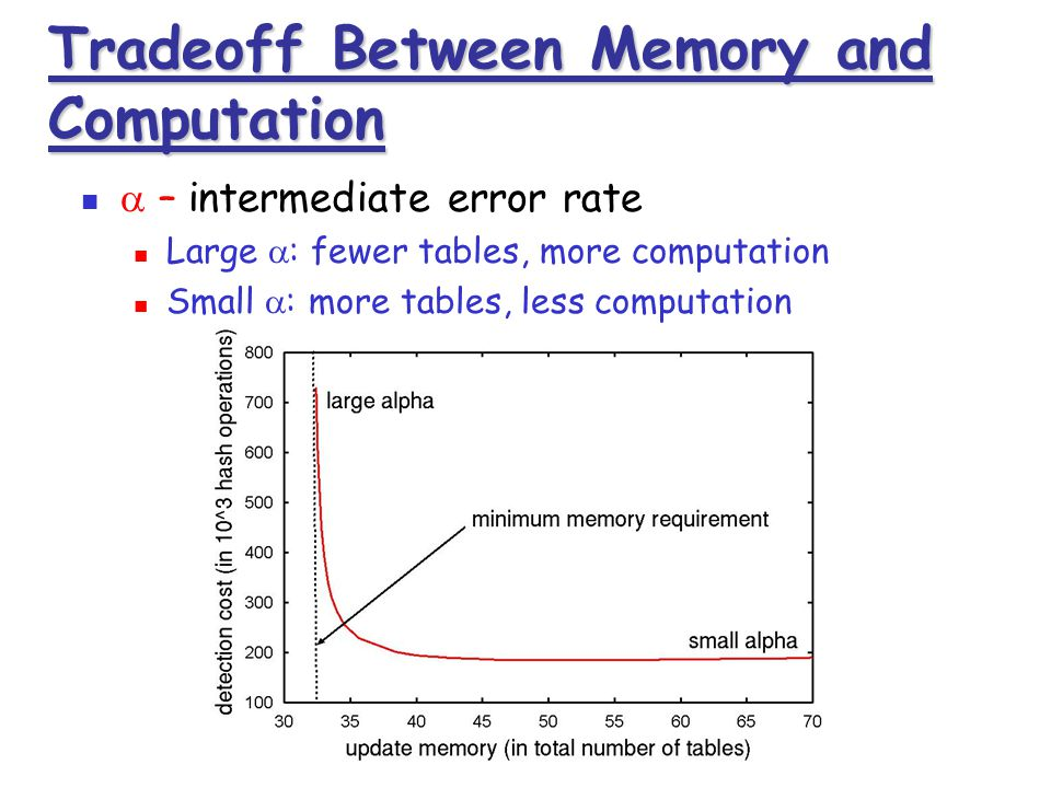 Tradeoff Between Memory and Computation  – intermediate error rate Large  : fewer tables, more computation Small  : more tables, less computation