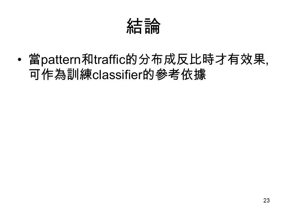 23 結論 當 pattern 和 traffic 的分布成反比時才有效果, 可作為訓練 classifier 的參考依據