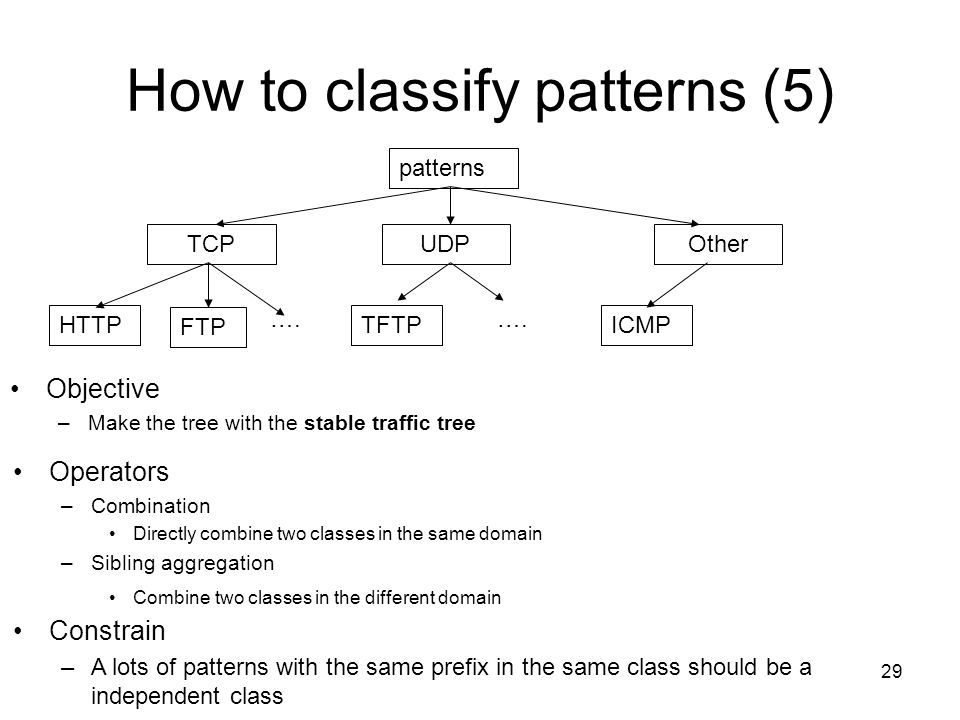 29 How to classify patterns (5) Operators –Combination Directly combine two classes in the same domain –Sibling aggregation Combine two classes in the different domain patterns OtherUDPTCP HTTP FTP ….