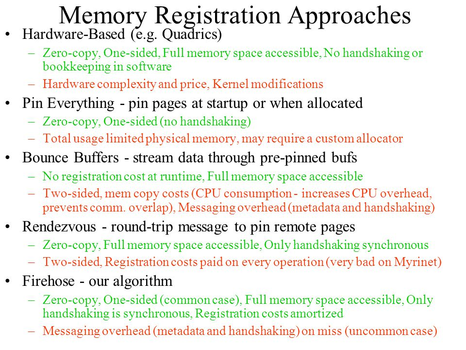 Memory Registration Approaches Hardware-Based (e.g.