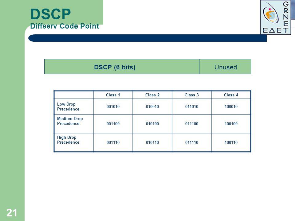 21 DSCP Diffserv Code Point DSCP (6 bits)Unused Class 1Class 2Class 3Class 4 Low Drop Precedence 001010010010011010100010 Medium Drop Precedence 00110