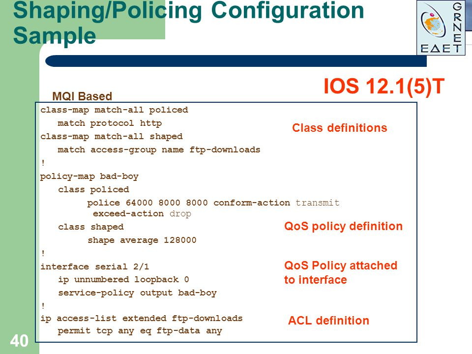 40 Shaping/Policing Configuration Sample class-map match-all policed match protocol http class-map match-all shaped match access-group name ftp-downlo