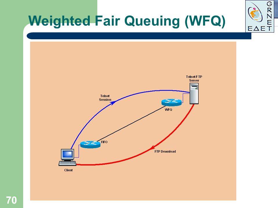 70 Weighted Fair Queuing (WFQ) FTP Telnet t Delay
