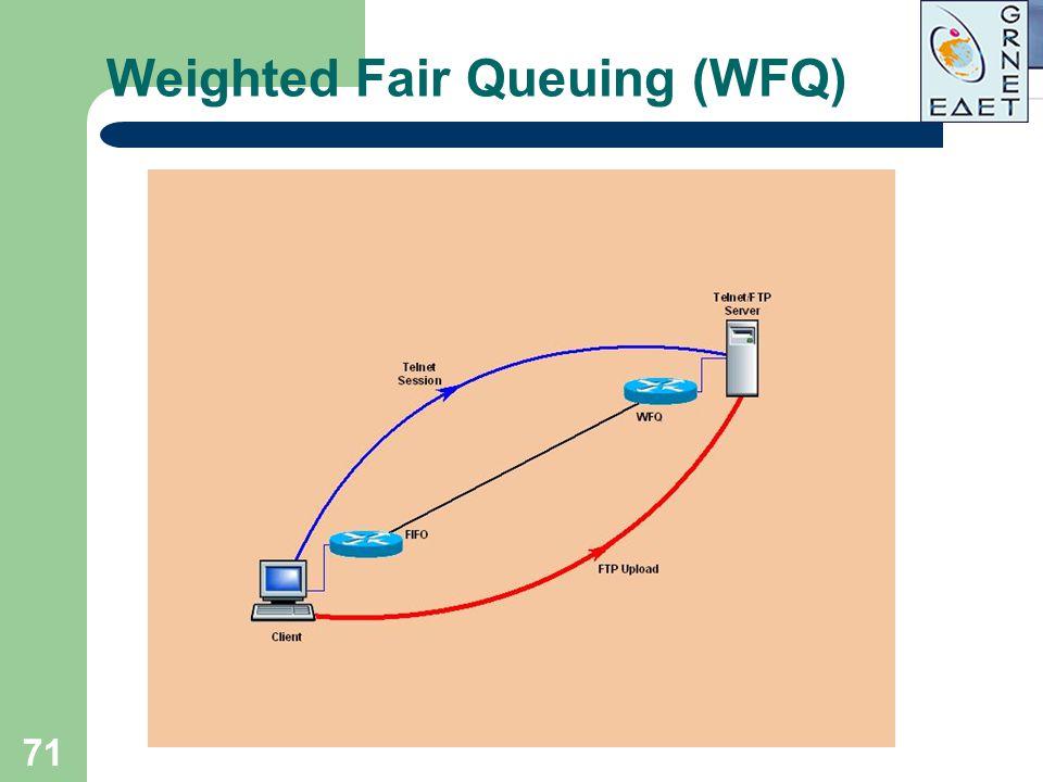 71 Weighted Fair Queuing (WFQ) FTP Telnet t Delay