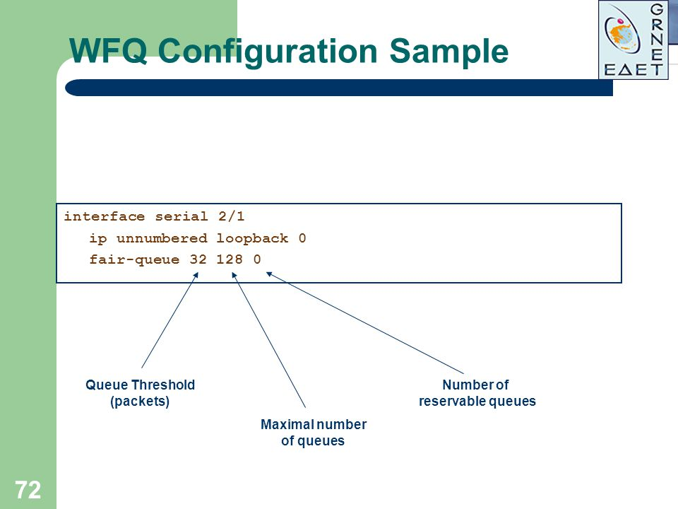 72 WFQ Configuration Sample interface serial 2/1 ip unnumbered loopback 0 fair-queue 32 128 0 Queue Threshold (packets) Maximal number of queues Numbe