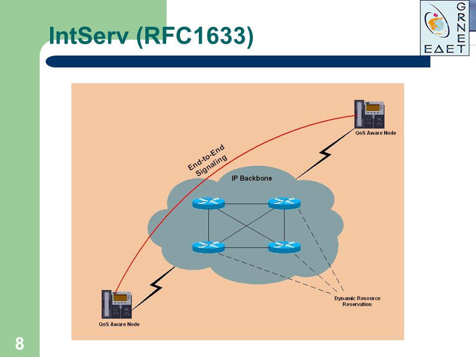 8 IntServ (RFC1633)