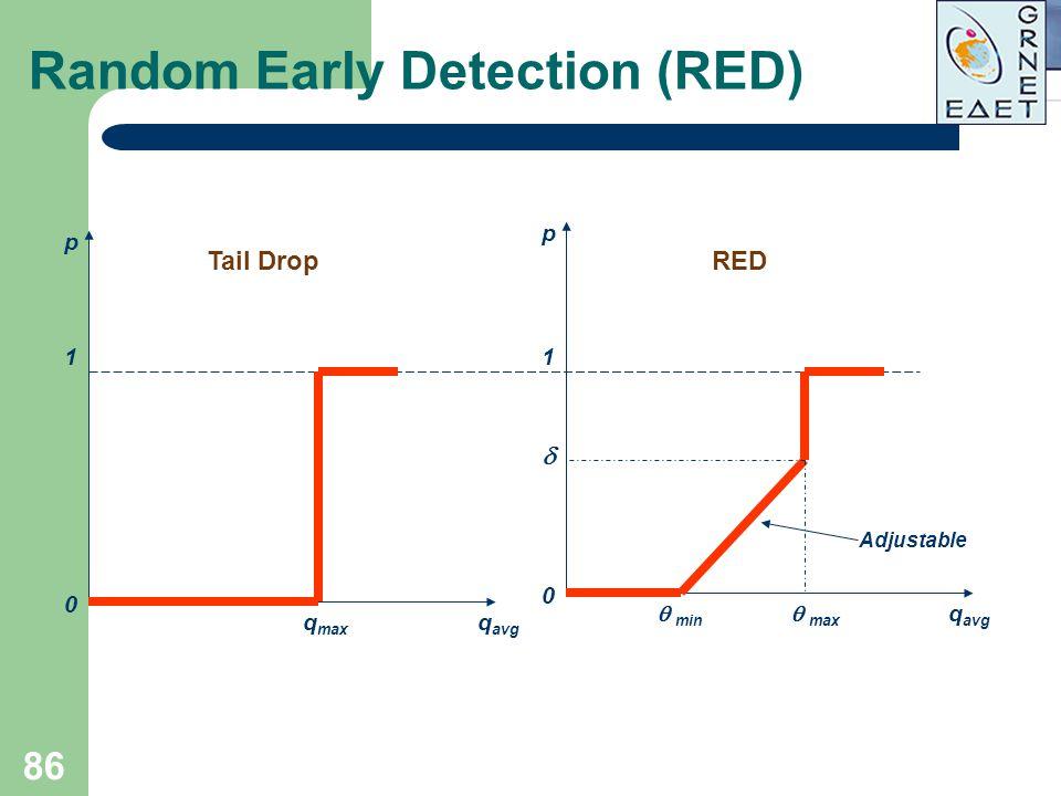86 Random Early Detection (RED) p 1 0 q avg q max Tail Drop p 1 0 q avg  max  min  RED Adjustable