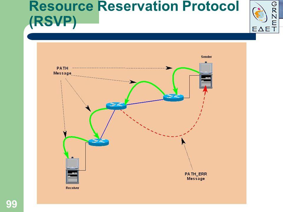 99 Resource Reservation Protocol (RSVP)
