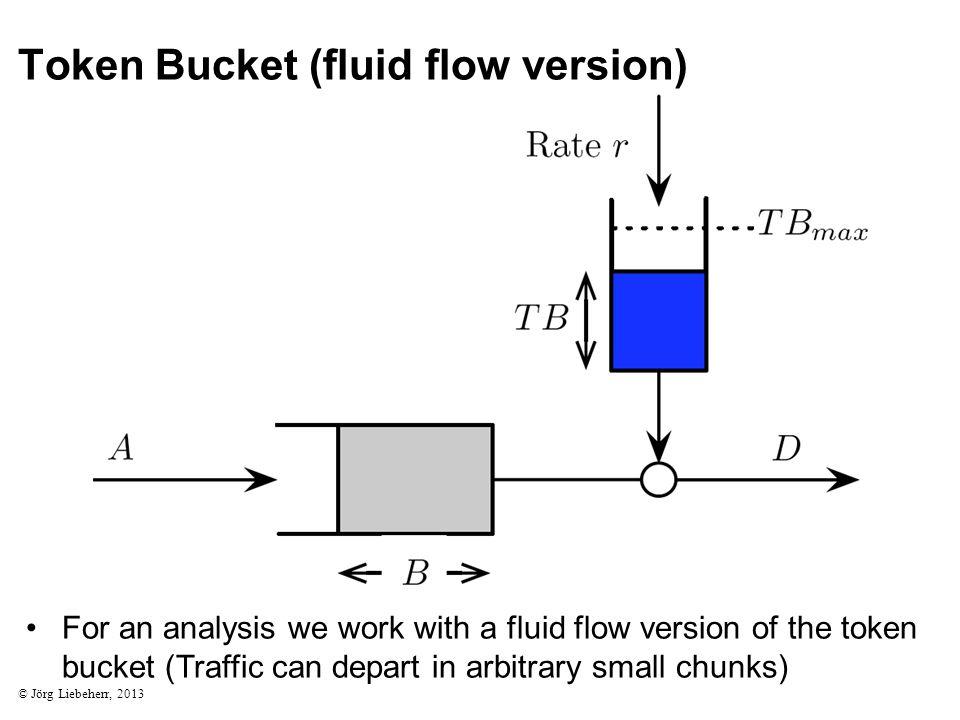 Token Bucket (fluid flow version) © Jörg Liebeherr, 2013 For an analysis we work with a fluid flow version of the token bucket (Traffic can depart in