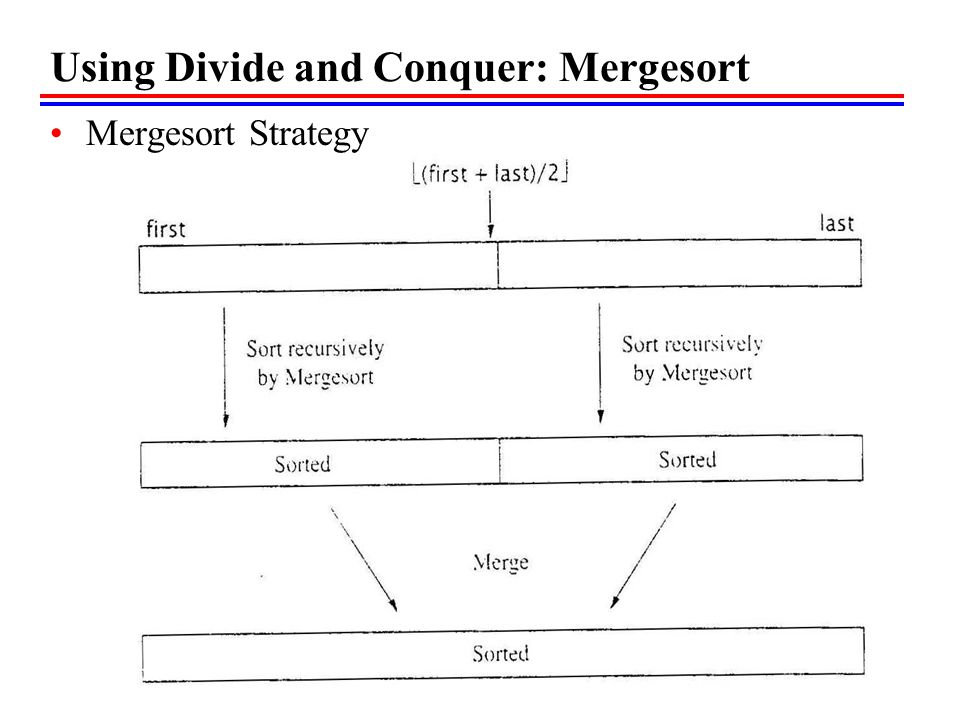 Using Divide and Conquer: Mergesort Mergesort Strategy