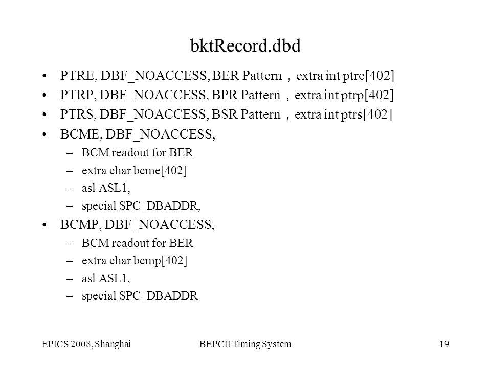 EPICS 2008, ShanghaiBEPCII Timing System19 bktRecord.dbd PTRE, DBF_NOACCESS, BER Pattern , extra int ptre[402] PTRP, DBF_NOACCESS, BPR Pattern , extra