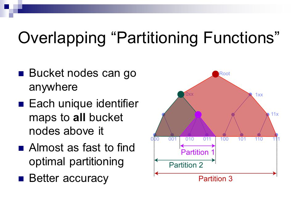Overlapping Partitioning Functions Bucket nodes can go anywhere Each unique identifier maps to all bucket nodes above it Almost as fast to find optimal partitioning Better accuracy
