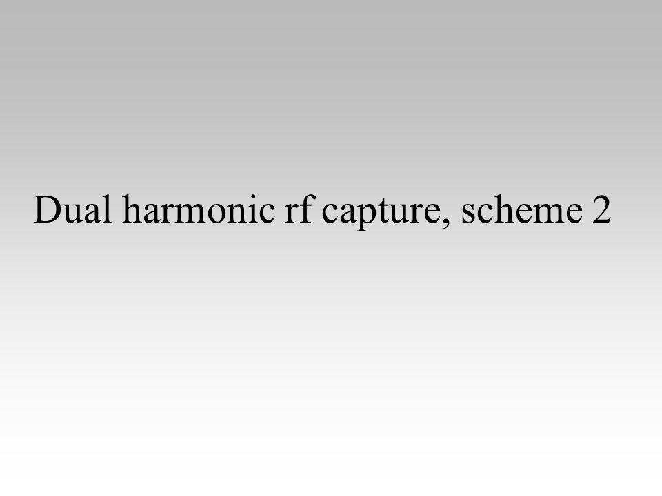 Dual harmonic rf capture, scheme 2