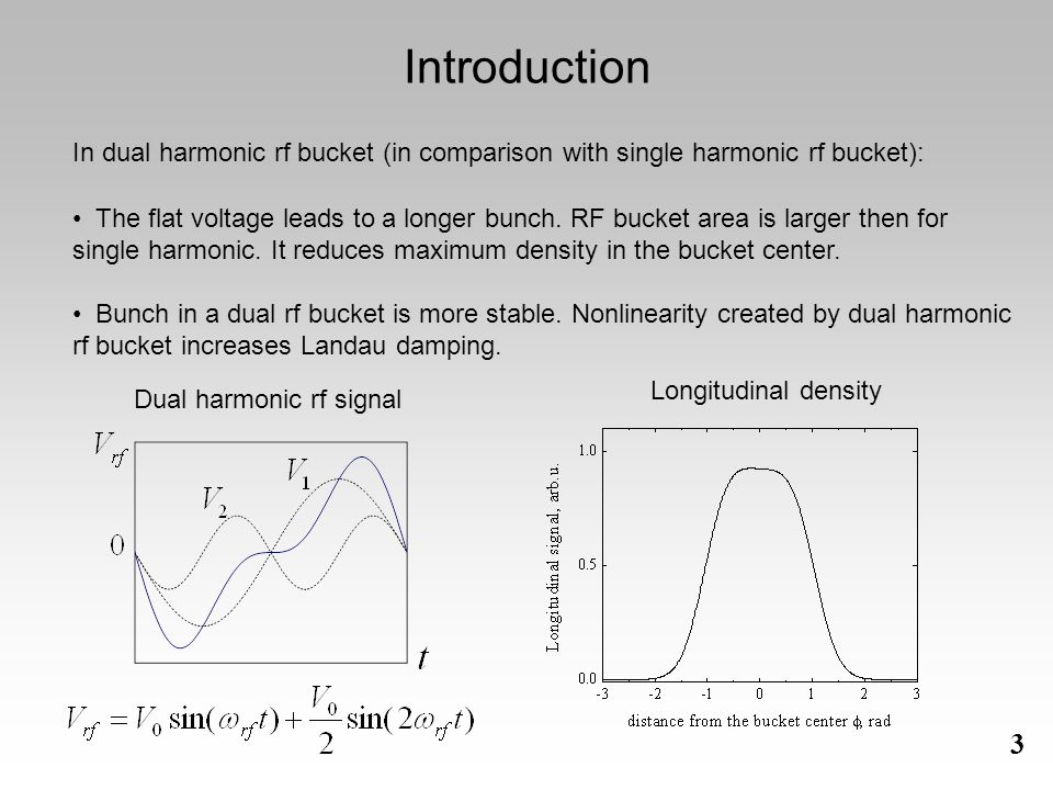 3 Introduction In dual harmonic rf bucket (in comparison with single harmonic rf bucket): The flat voltage leads to a longer bunch.