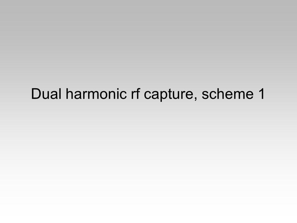 Dual harmonic rf capture, scheme 1