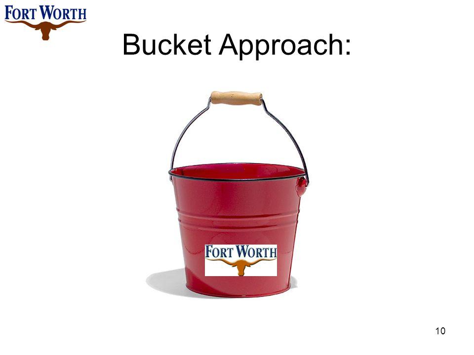 Bucket Approach: 10