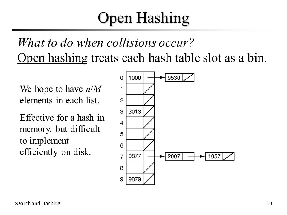 Search and Hashing10 Open Hashing What to do when collisions occur? Open hashing treats each hash table slot as a bin. We hope to have n/M elements in