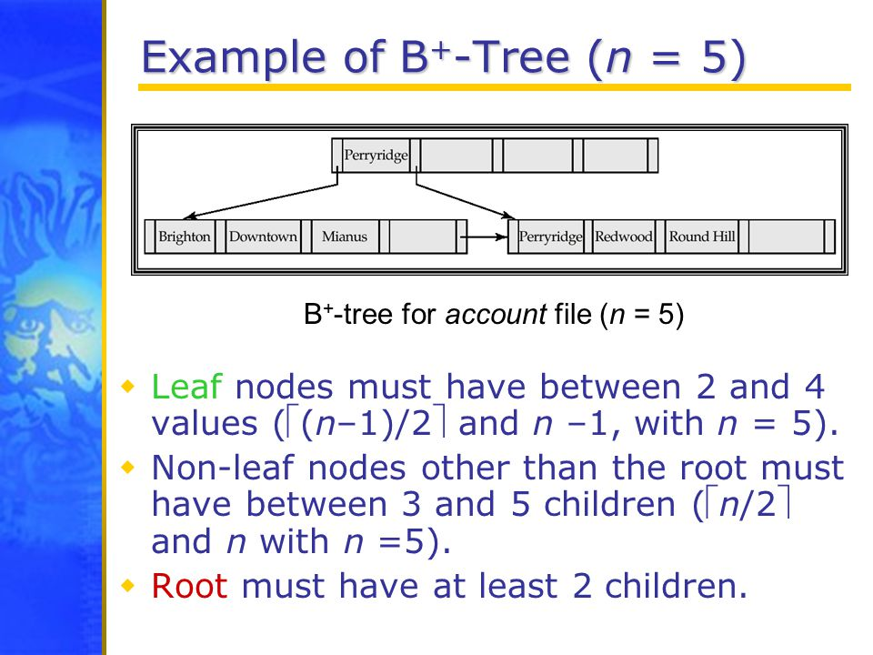 Example of B + -Tree (n = 5)  Leaf nodes must have between 2 and 4 values ((n–1)/2 and n –1, with n = 5).