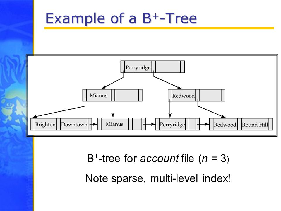 Example of a B + -Tree B + -tree for account file (n = 3 ) Note sparse, multi-level index!